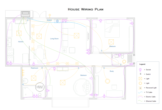 Example Of Wiring Diagram For House : House wiring plan free templates