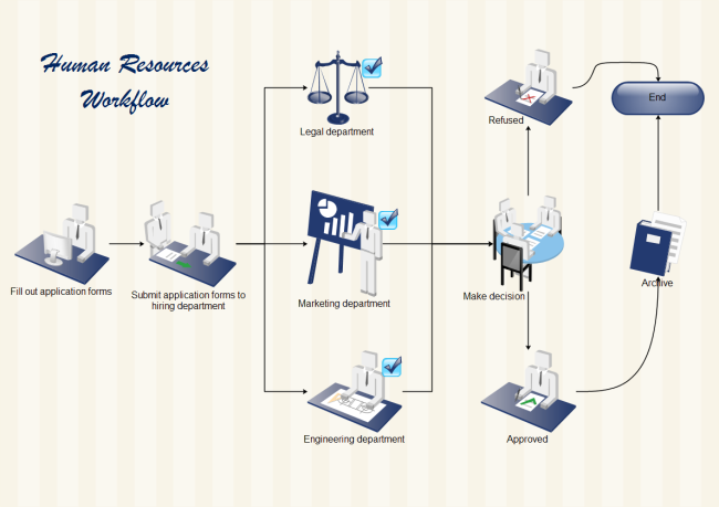 Template Human Resources Workflow on Office Electrical Floor Plan
