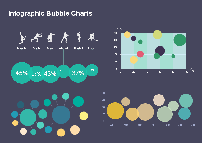 Free    Infographic Bubble Charts Template