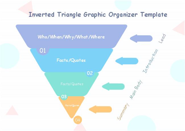 Free Inverted Pyramid Graphic Organizer Template