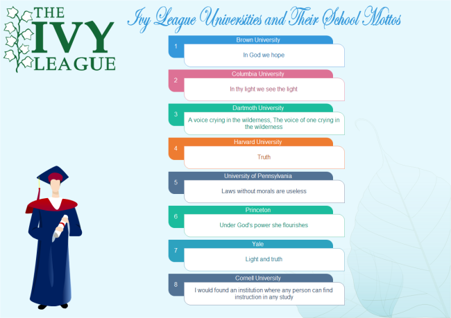 create mind map free online with Template Ivy League List on Template My Family Tree besides 2717462461 also 436457565 as well mindmup furthermore Template Medical Infographic.