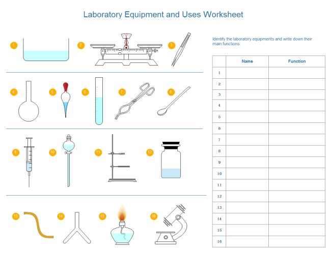 lab equipment uses worksheet
