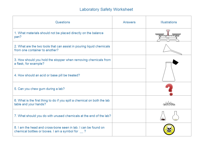laboratory safety worksheet