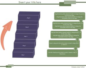 Exemple de diagramme en échelle