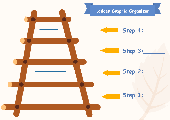 Ladder (graphic organizer)