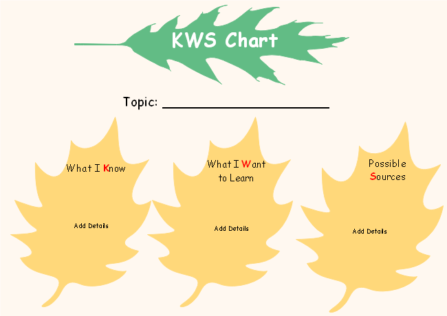 Leaves Kws Chart