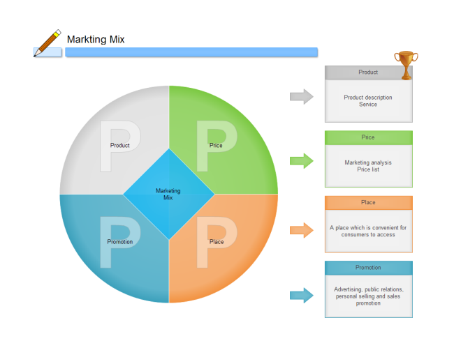 Template Marketing Mix