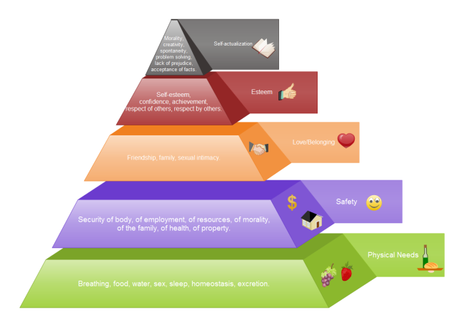 Maslow's Pyramid Diagram | Free Maslow's Pyramid Diagram Templates