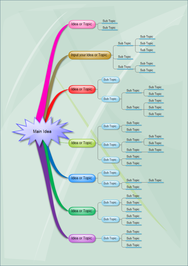 Mind map topics free mind map topics templates mind map topics pronofoot35fo Images