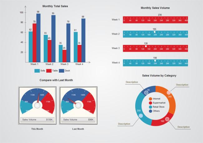 Sales Dashboard Templates Practical and Editable Templates Free – Sales Presentation Template