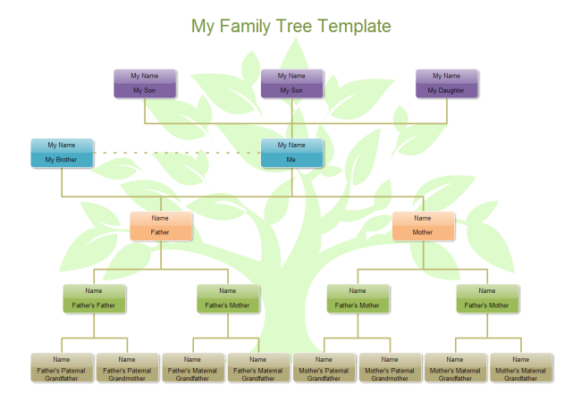 My family tree free my family tree templates for Family tree diagram template microsoft word