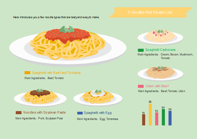 Noodle Infographics