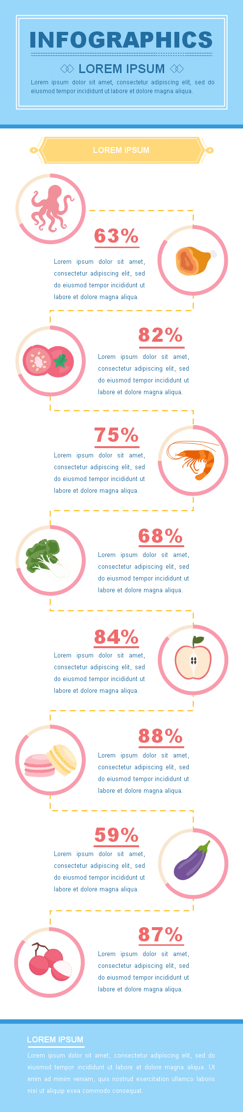 Nutrition Introduction Infographic