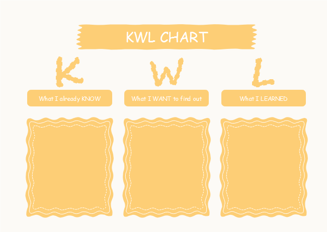 Orange KWL Chart Graphic Organizer