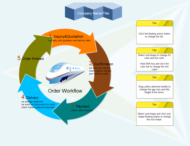 Order workflow free order workflow templates for Project management workflow template