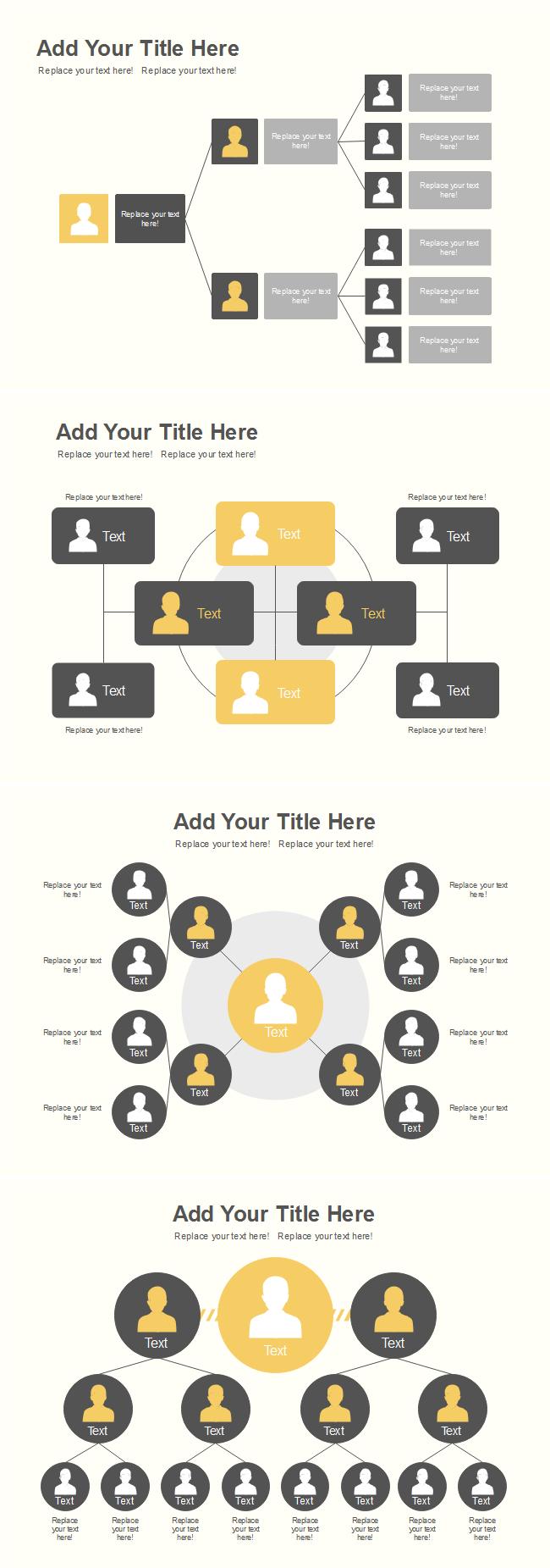 Organizational Chart Presentation