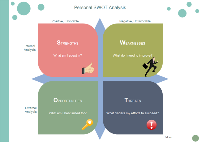 swot analysis frozen yogurt Blog tools archive rss 0 notes february 15, 2015 swot analysis of red mango let's look into the strengths, weaknesses, opportunities and threats of the frozen yogurt.