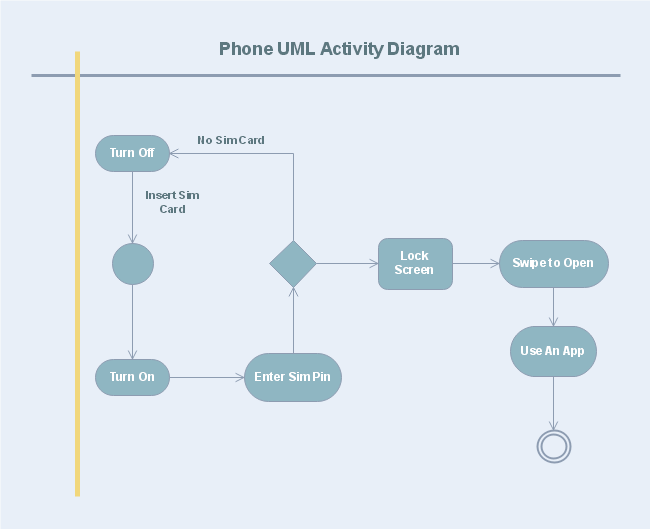 Hotel Telephone Wiring Diagram