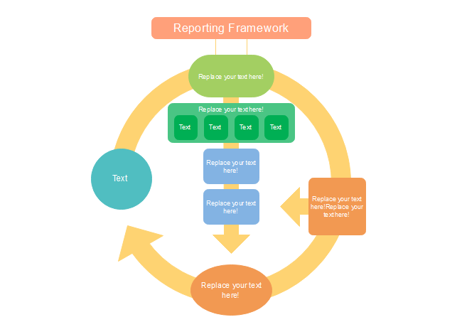 Planning and Reporting Framework