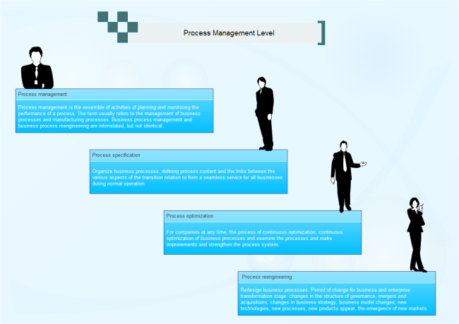 Process management level free process management level templates wajeb Gallery