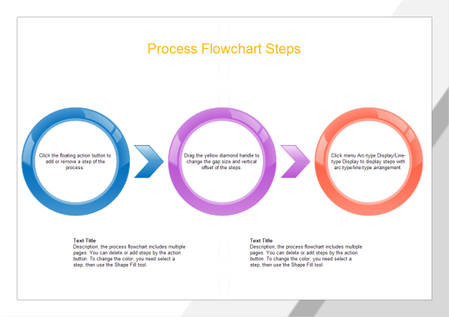 Process Steps Free Templates