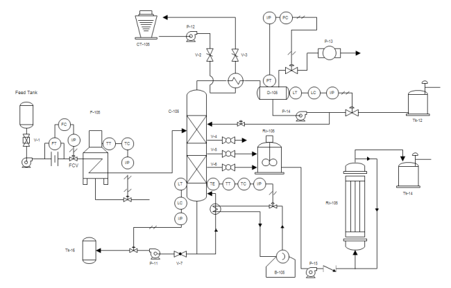 how to read piping and instrumentation diagram