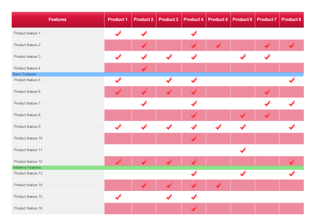 Product Comparison Table | Free Product Comparison Table Templates
