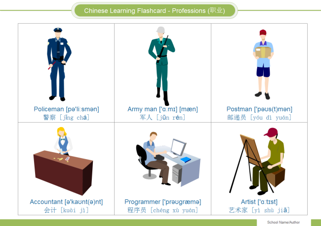 Profession Flash Card 3