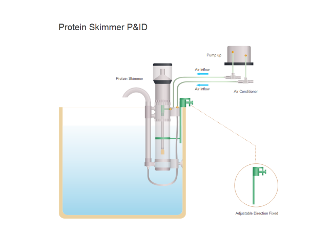 Protein Skimmer Pid likewise Pressure Control P Id in addition Typical Igcc Plant Pfd Schematic together with Ddb Fb Eaa E A A Beed C besides E C Ab A E Df C Ac B. on process and instrumentation diagram symbols