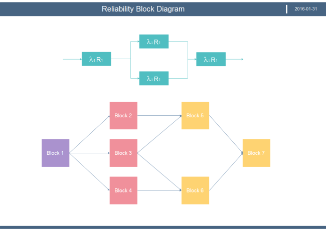 reliability block diagram example