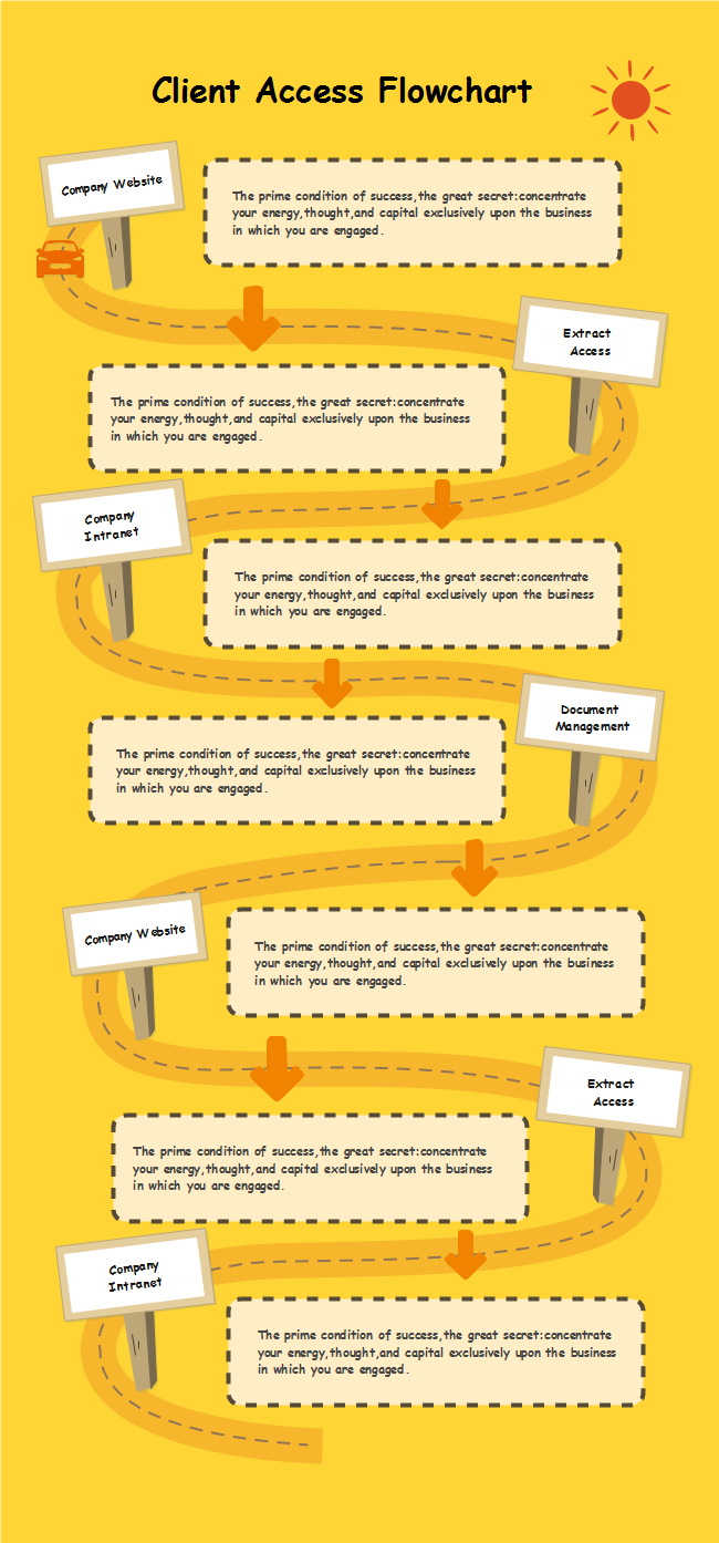 Road Process Infographic