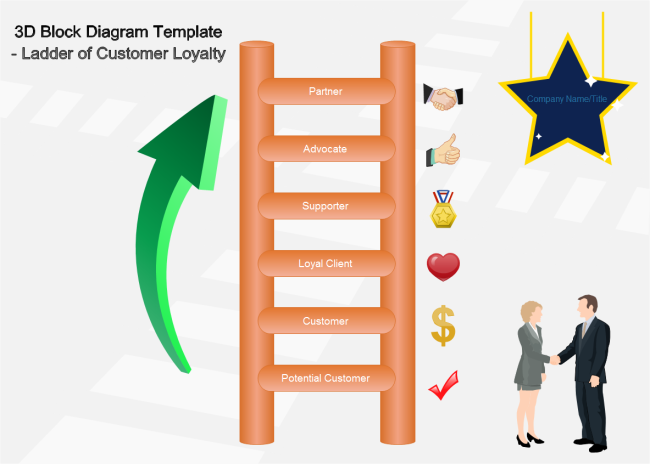 Sales Block Diagram
