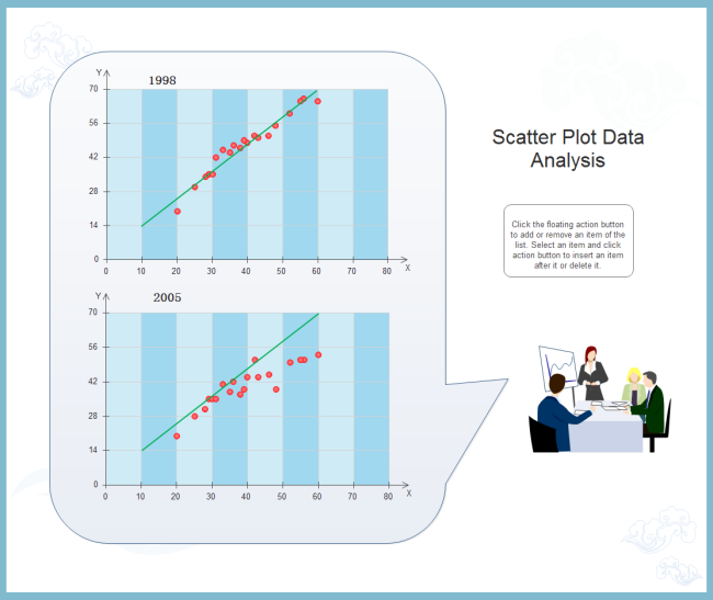 Use scatter plot in six sigma scatter plot ccuart Choice Image