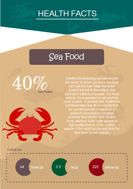 Sea Food Nutrition Infographic