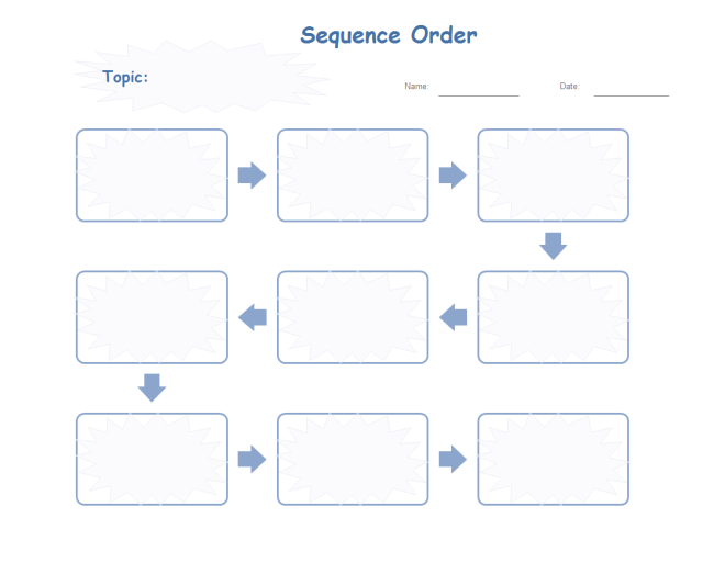 sequence writing graphic organizer | free sequence writing graphic, Powerpoint templates