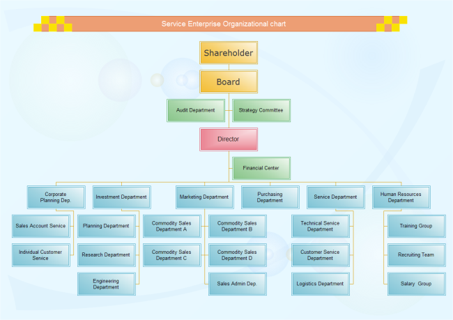 service enterprise org chart - Org Charting Software