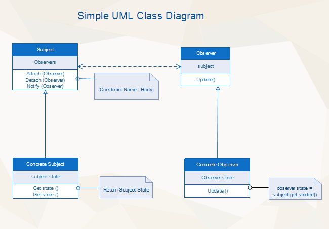 Simple Uml Class Free Simple Uml Class Templates