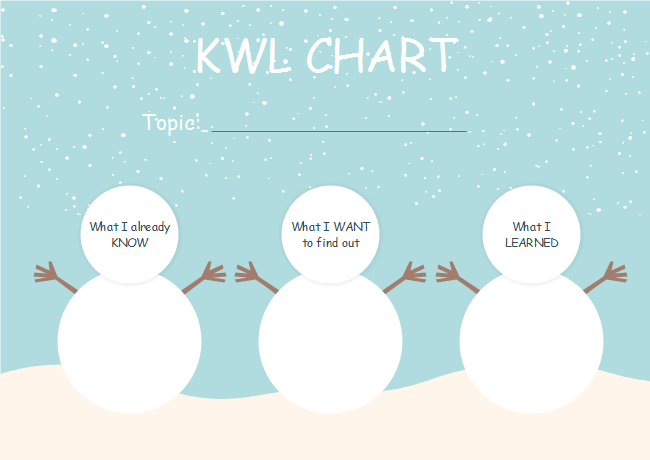 Organizador gráfico diagrama KWL