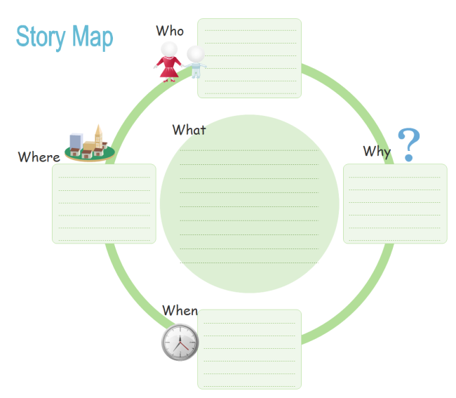 Story Map Diagram