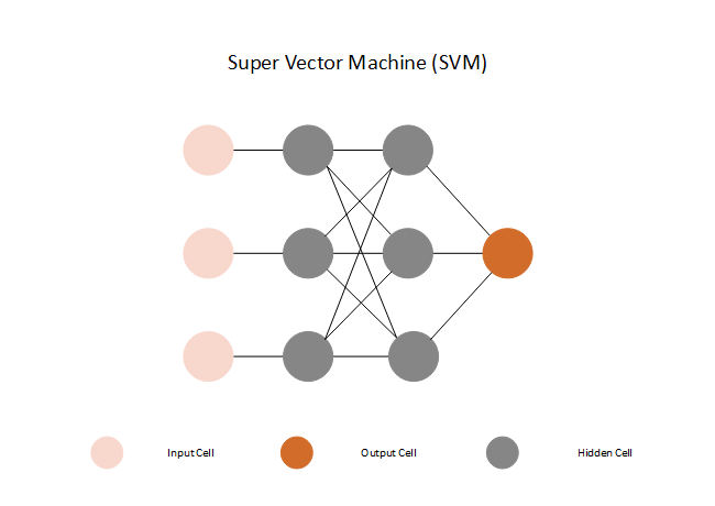 Free       Download    Neural Network    Diagram    Examples