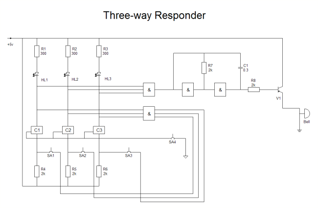 Three-way Responder