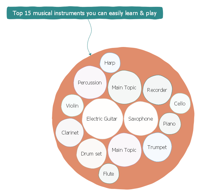 Free Top Musical Instruments Circle Map Template