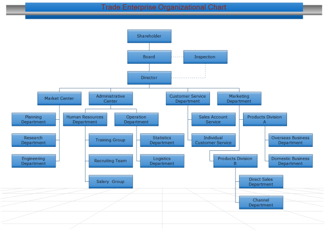 trade enterprise org chart - Free Org Chart Template