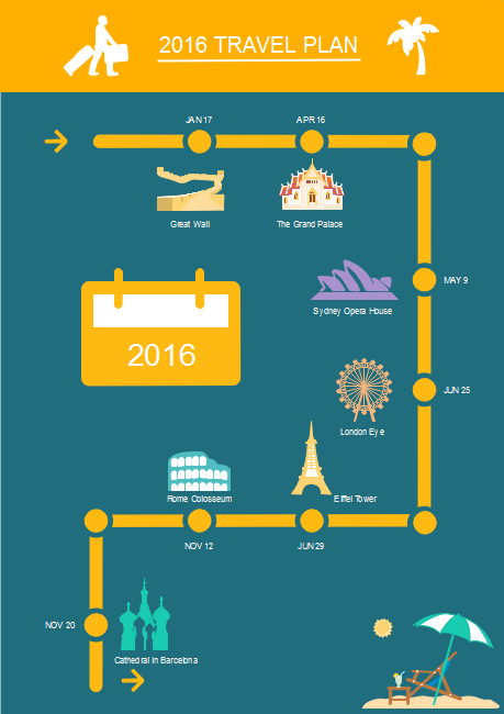 travel plan template