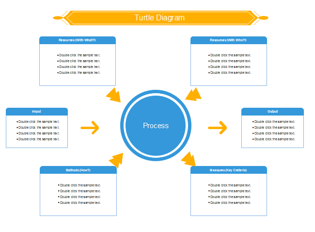Turtle Diagram Free Turtle Diagram Templates