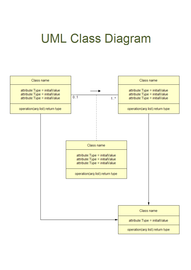 example of software diagramsuml class diagram