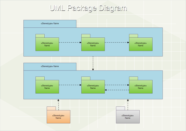 Example of software diagrams uml package diagram ccuart Image collections