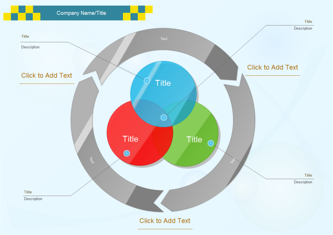 Marketing Plan - Venn Chart