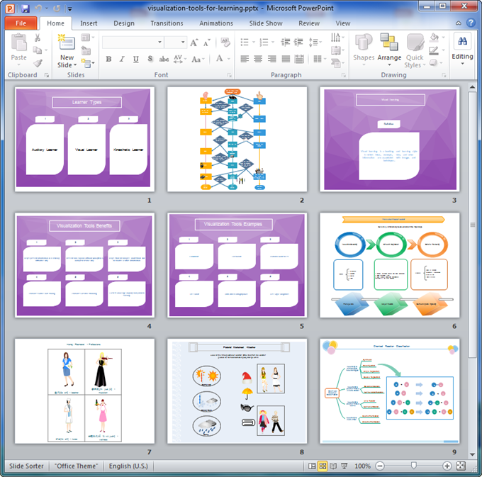 Visualization Tools to Improve Studies