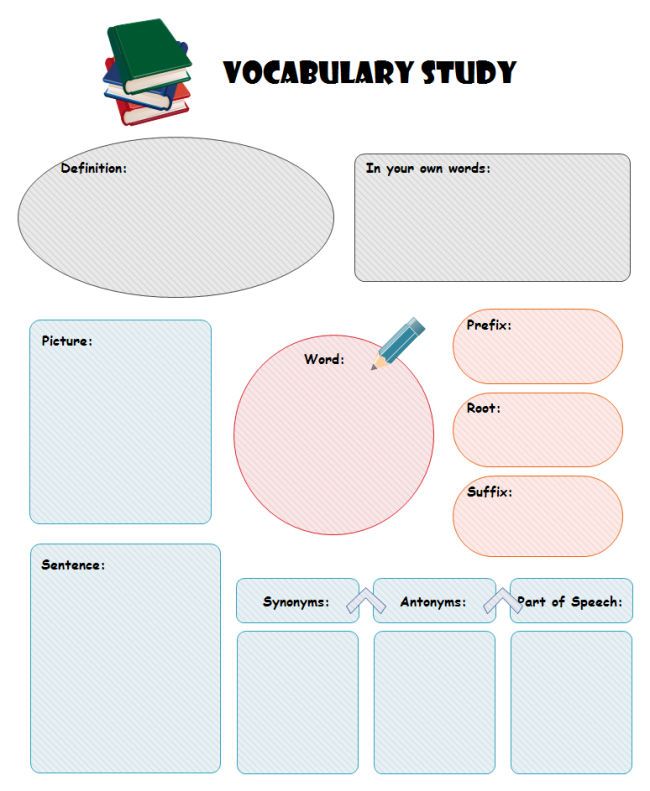 Vocabulary Study Graphic Organizer